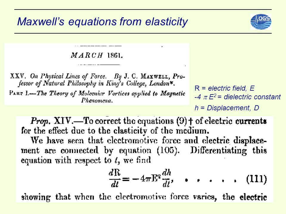 Maxwell's equations from elasticity R = electric field, E -4  E 2 = dielectric constant h = Displacement, D