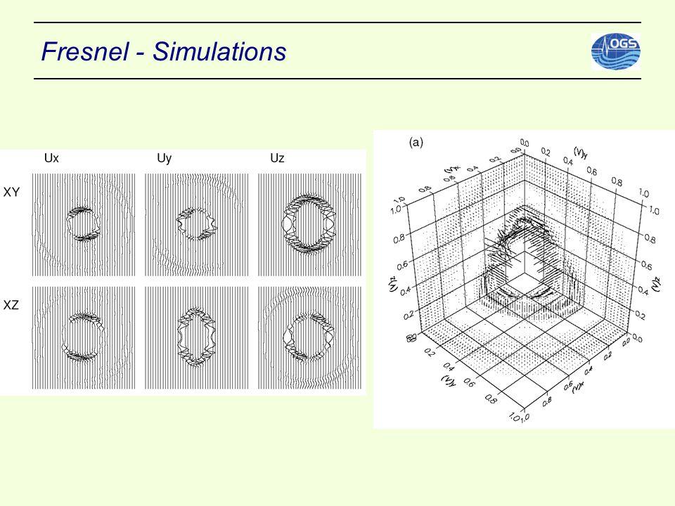 Fresnel - Simulations