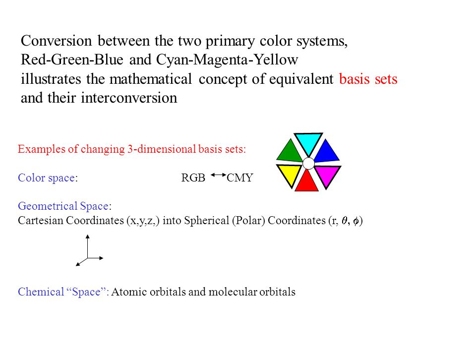 Examples of changing 3-dimensional basis sets: Color space: RGB CMY Geometrical Space: Cartesian Coordinates (x,y,z,) into Spherical (Polar) Coordinat