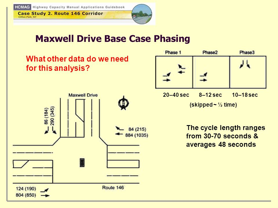 Maxwell Drive Base Case Phasing 20–40 sec 8–12 sec 10–18 sec (skipped ~ ½ time) The cycle length ranges from 30-70 seconds & averages 48 seconds What other data do we need for this analysis