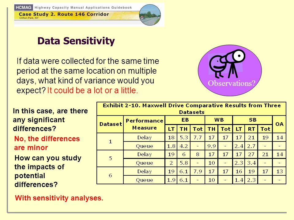 Data Sensitivity If data were collected for the same time period at the same location on multiple days, what kind of variance would you expect.