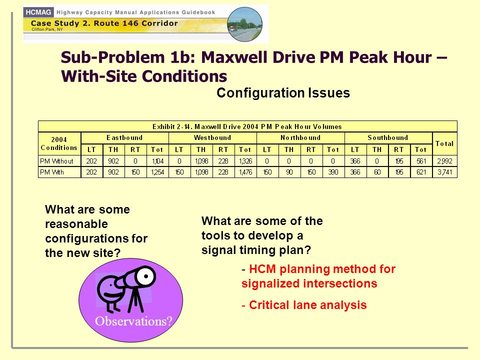 Sub-Problem 1b: Maxwell Drive PM Peak Hour – With-Site Conditions Configuration Issues What are some reasonable configurations for the new site.