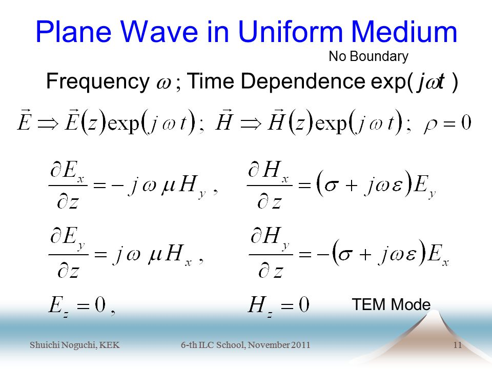 Shuichi Noguchi, KEK6-th ILC School, November 201111 Shuichi Noguchi, KEK6-th ILC School, November 201111 Plane Wave in Uniform Medium Frequency  Time Dependence exp( j  t ) No Boundary TEM Mode
