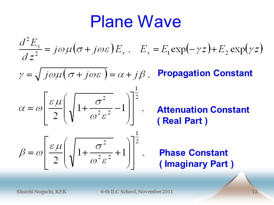 Shuichi Noguchi, KEK6-th ILC School, November 201112 Shuichi Noguchi, KEK6-th ILC School, November 201112 Plane Wave Propagation Constant Attenuation Constant ( Real Part ) Phase Constant ( Imaginary Part )