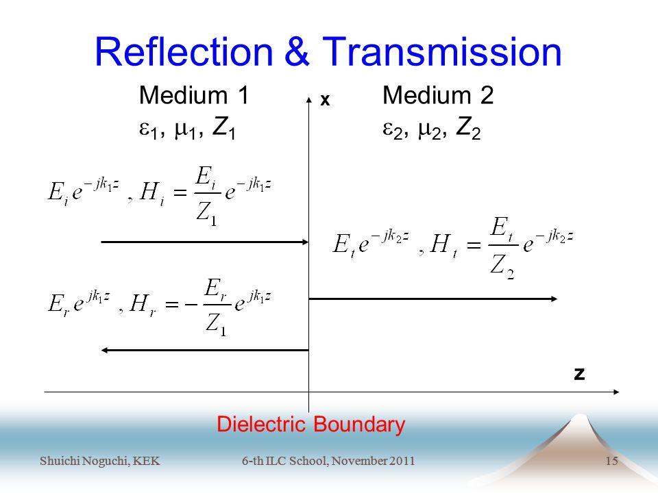 Shuichi Noguchi, KEK6-th ILC School, November 201115 Shuichi Noguchi, KEK6-th ILC School, November 201115 Reflection & Transmission Medium 1  1,  1, Z 1 Medium 2  2,  2, Z 2 z x Dielectric Boundary