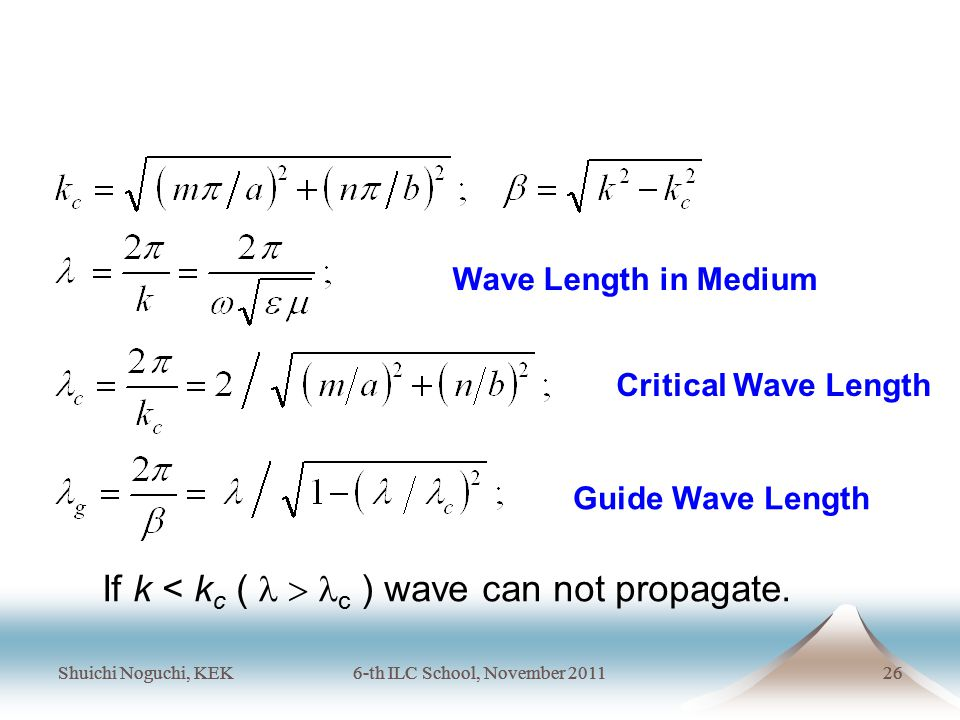 Shuichi Noguchi, KEK6-th ILC School, November 201126 Shuichi Noguchi, KEK6-th ILC School, November 201126 Wave Length in Medium Critical Wave Length Guide Wave Length If k < k c (  c ) wave can not propagate.