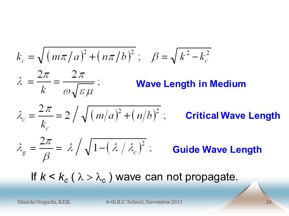 Shuichi Noguchi, KEK6-th ILC School, November 201126 Shuichi Noguchi, KEK6-th ILC School, November 201126 Wave Length in Medium Critical Wave Length Guide Wave Length If k < k c (  c ) wave can not propagate.