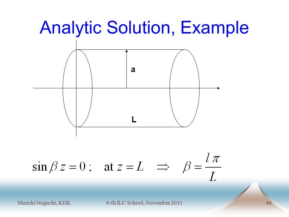 Shuichi Noguchi, KEK6-th ILC School, November 201146 Shuichi Noguchi, KEK6-th ILC School, November 201146 Analytic Solution, Example L a