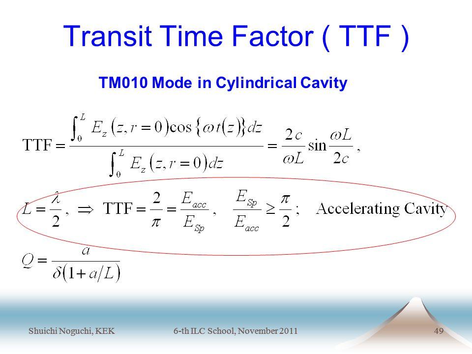 Shuichi Noguchi, KEK6-th ILC School, November 201149 Shuichi Noguchi, KEK6-th ILC School, November 201149 Transit Time Factor ( TTF ) TM010 Mode in Cylindrical Cavity