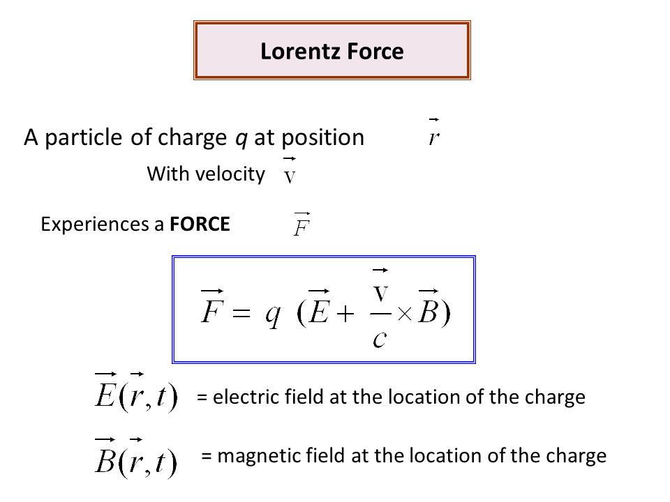 Lorentz Force A particle of charge q at position With velocity Experiences a FORCE = electric field at the location of the charge = magnetic field at the location of the charge