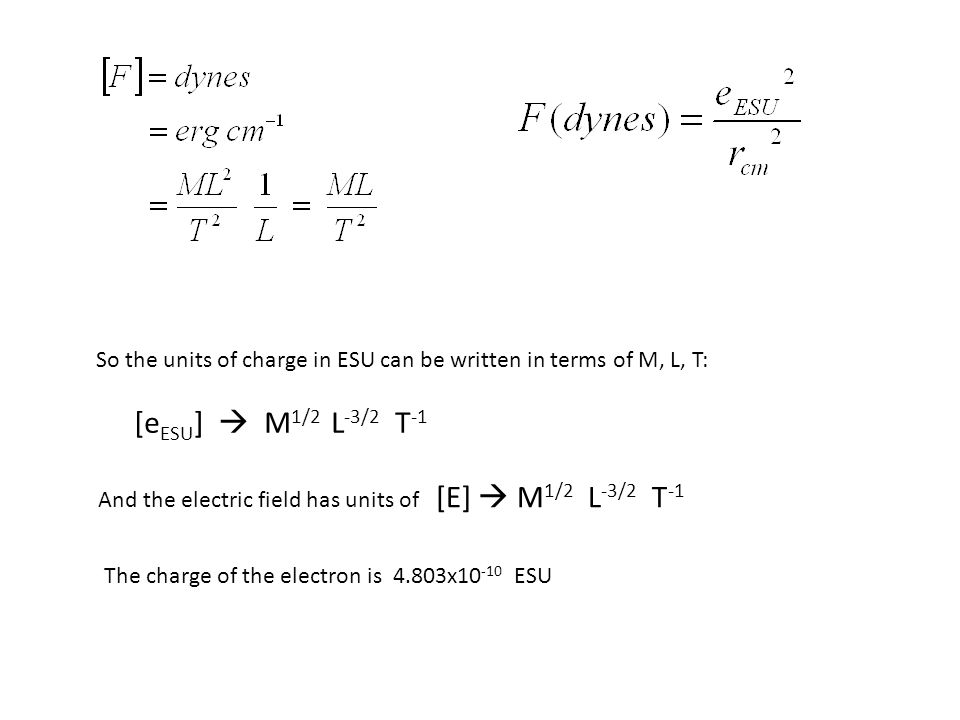 So the units of charge in ESU can be written in terms of M, L, T: [e ESU ]  M 1/2 L -3/2 T -1 And the electric field has units of [E]  M 1/2 L -3/2 T -1 The charge of the electron is 4.803x10 -10 ESU