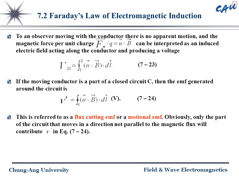 Chung-Ang University Field & Wave Electromagnetics 7.2 Faraday's Law of Electromagnetic Induction To an observer moving with the conductor there is no