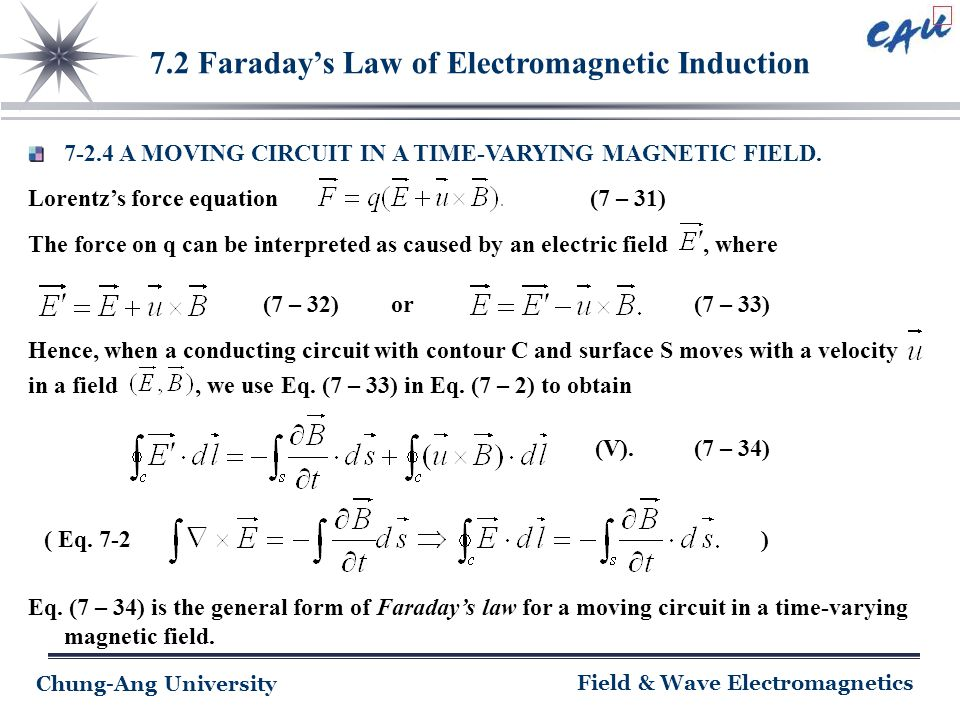 Chung-Ang University Field & Wave Electromagnetics 7.2 Faraday's Law of Electromagnetic Induction 7-2.4 A MOVING CIRCUIT IN A TIME-VARYING MAGNETIC FI