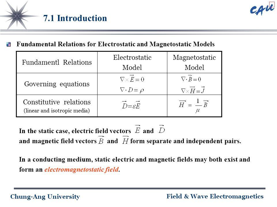 Chung-Ang University Field & Wave Electromagnetics 7.1 Introduction Fundamentl Relations Electrostatic Model Magnetostatic Model Governing equations C
