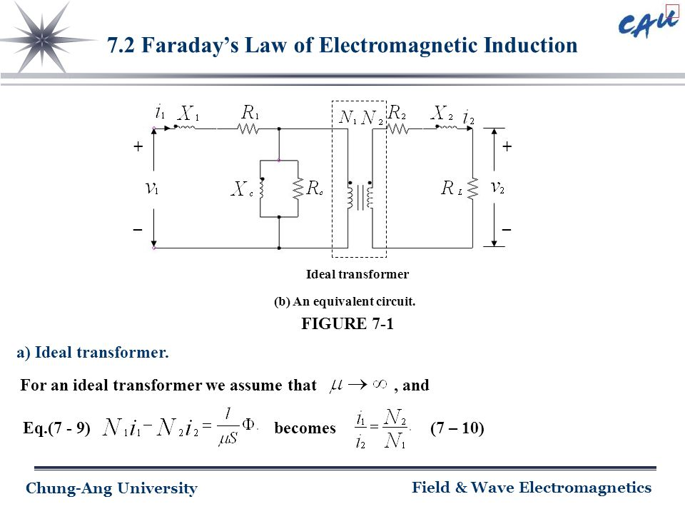 Chung-Ang University Field & Wave Electromagnetics 7.2 Faraday's Law of Electromagnetic Induction (b) An equivalent circuit. FIGURE 7-1 Ideal transfor