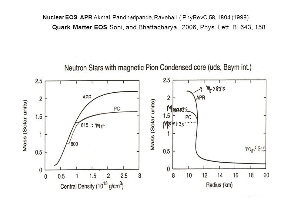Nuclear EOS APR Akmal, Pandharipande, Ravehall ( PhyRevC,58, 1804 (1998) Quark Matter EOS Soni, and Bhattacharya,, 2006, Phys.