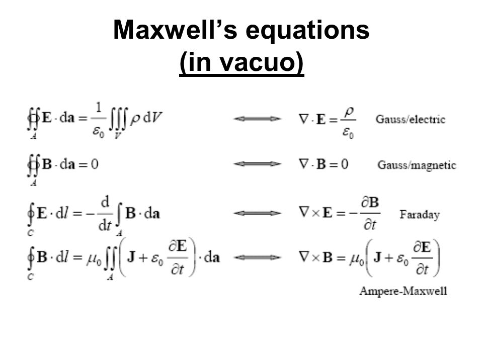 Maxwell's equations (in vacuo)