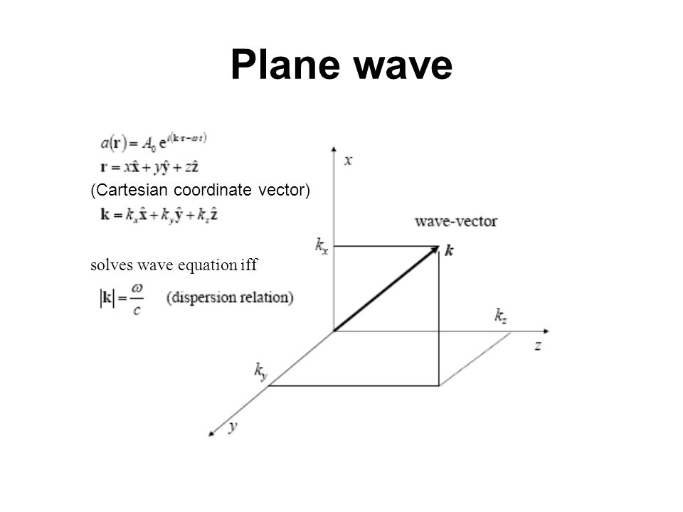 (Cartesian coordinate vector) solves wave equation iff
