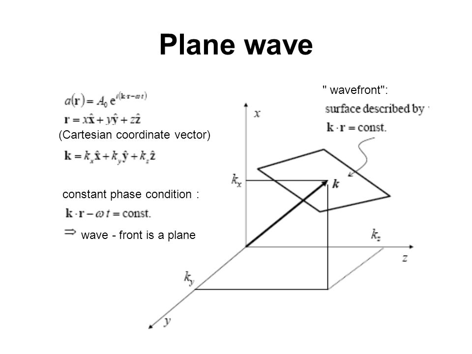 Plane wave (Cartesian coordinate vector) constant phase condition : wave - front is a plane