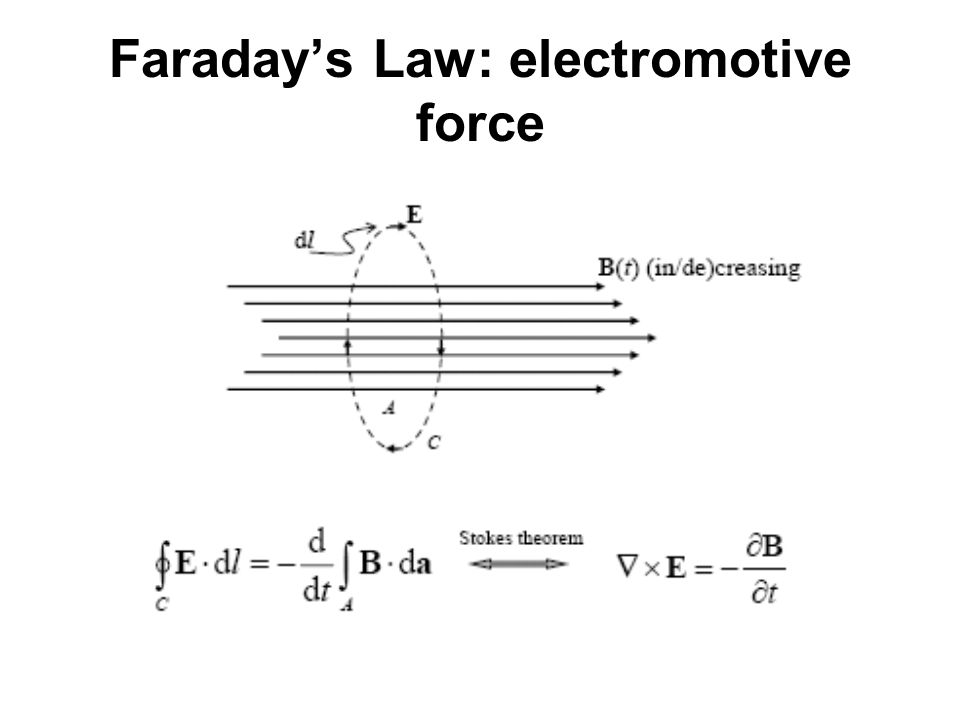 Faraday's Law: electromotive force