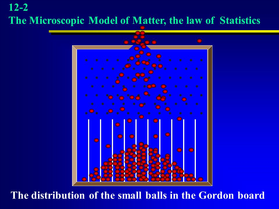 ............................................................... 12-2 The Microscopic Model of Matter, the law of Statistics The distribution of the sm