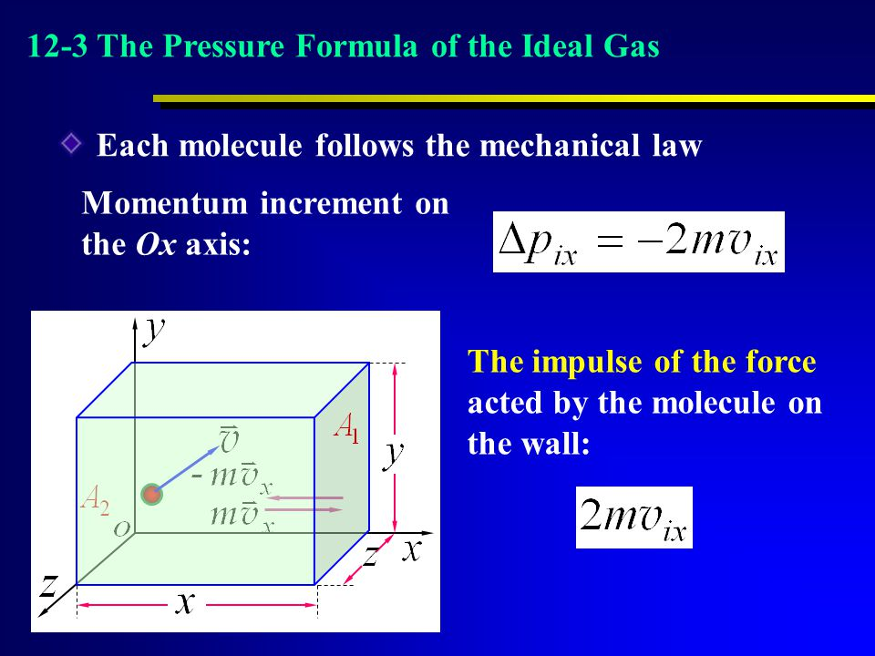 The impulse of the force acted by the molecule on the wall: Momentum increment on the Ox axis: Each molecule follows the mechanical law 12-3 The Press