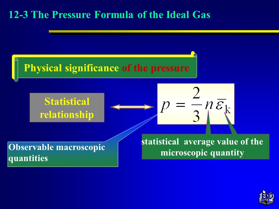 Statistical relationship Physical significance of the pressure Observable macroscopic quantities statistical average value of the microscopic quantity