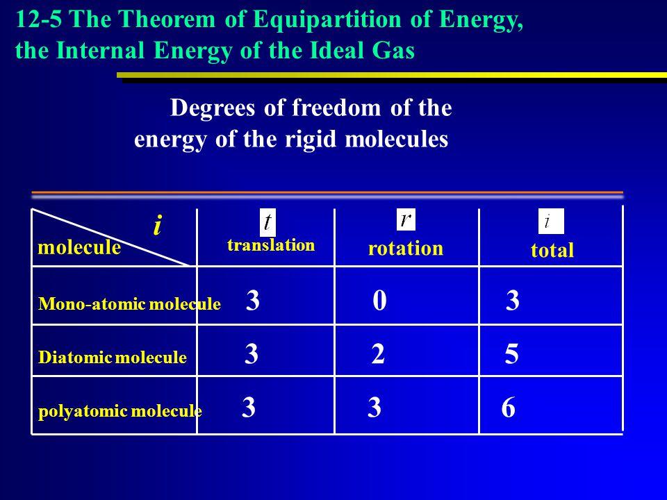Mono-atomic molecule 3 0 3 Diatomic molecule 3 2 5 polyatomic molecule 3 3 6 Degrees of freedom of the energy of the rigid molecules molecule i transl