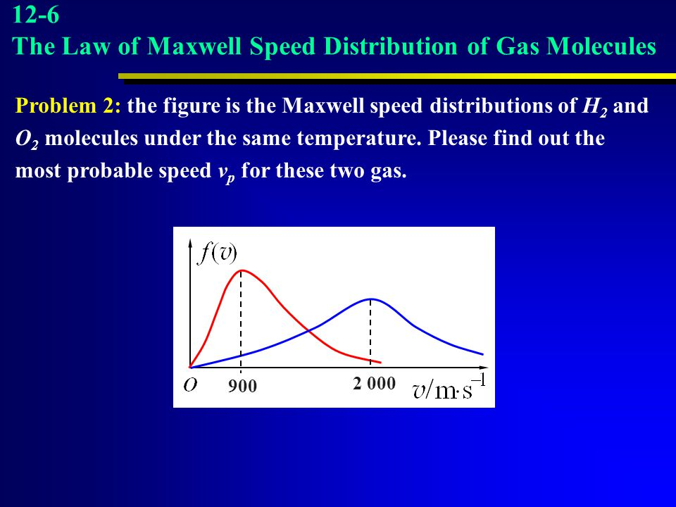 2 000 12-6 The Law of Maxwell Speed Distribution of Gas Molecules Problem 2: the figure is the Maxwell speed distributions of H 2 and O 2 molecules un