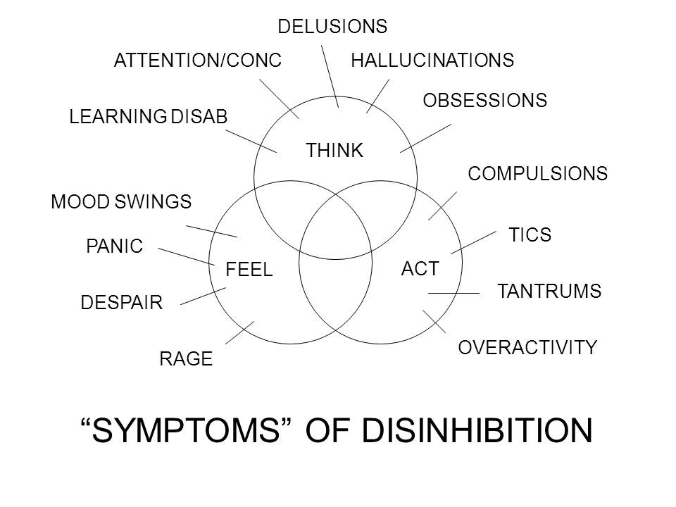 THINK FEEL ACT ATTENTION/CONC DELUSIONS HALLUCINATIONS OBSESSIONS MOOD SWINGS PANIC DESPAIR RAGE TICS TANTRUMS OVERACTIVITY COMPULSIONS LEARNING DISAB SYMPTOMS OF DISINHIBITION