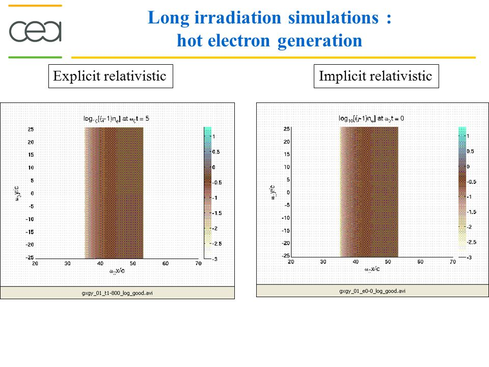 Long irradiation simulations : hot electron generation Explicit relativisticImplicit relativistic