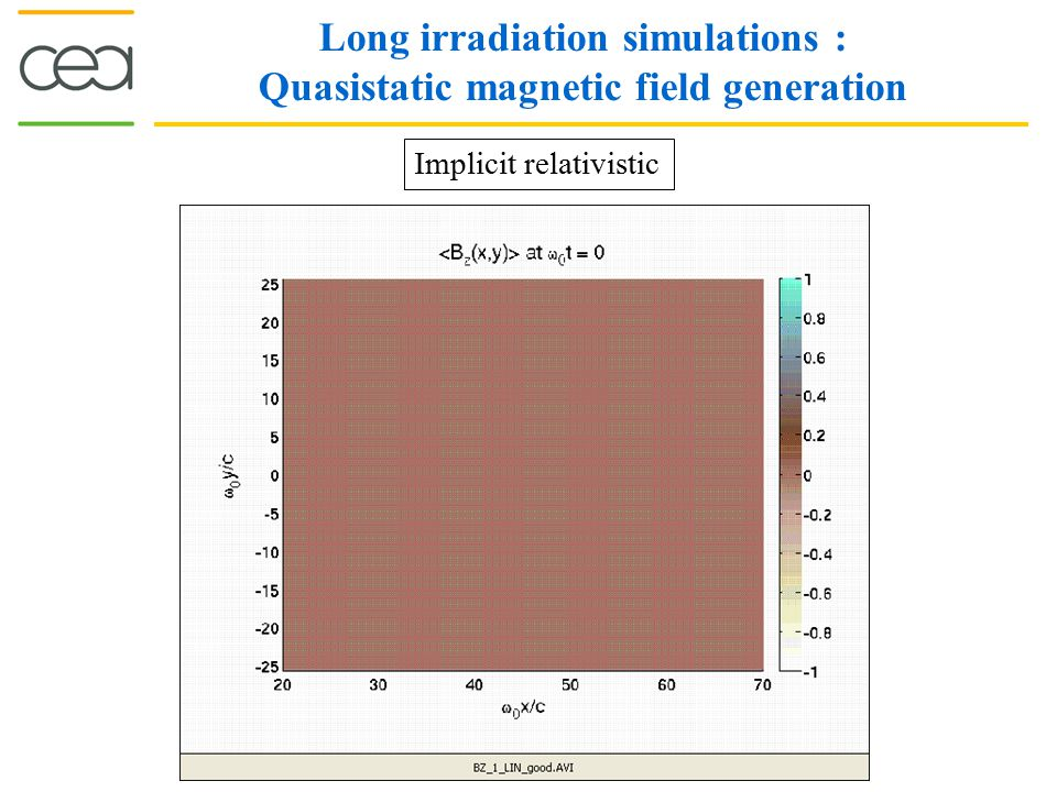 Long irradiation simulations : Quasistatic magnetic field generation Implicit relativistic