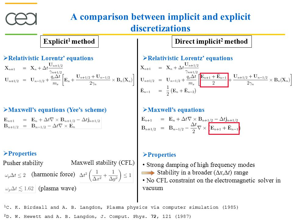 A comparison between implicit and explicit discretizations Explicit 1 methodDirect implicit 2 method 2 D. W. Hewett and A. B. Langdon, J. Comput. Phys