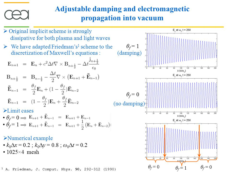 Electrostatic dispersion relation including finite space and time discretizations  Assuming an infinite 1d Maxwellian plasma we establish the electrostatic dispersion relation coupling the complex frequency  and the wave number k :  Aliasing may produce instability or damping  In general the damping/growth rate is a function of  p  t,  x/ D, θ f and the order of the weight function denotes the Fried & Conte function and Implicit part Explicit (leapfrog)