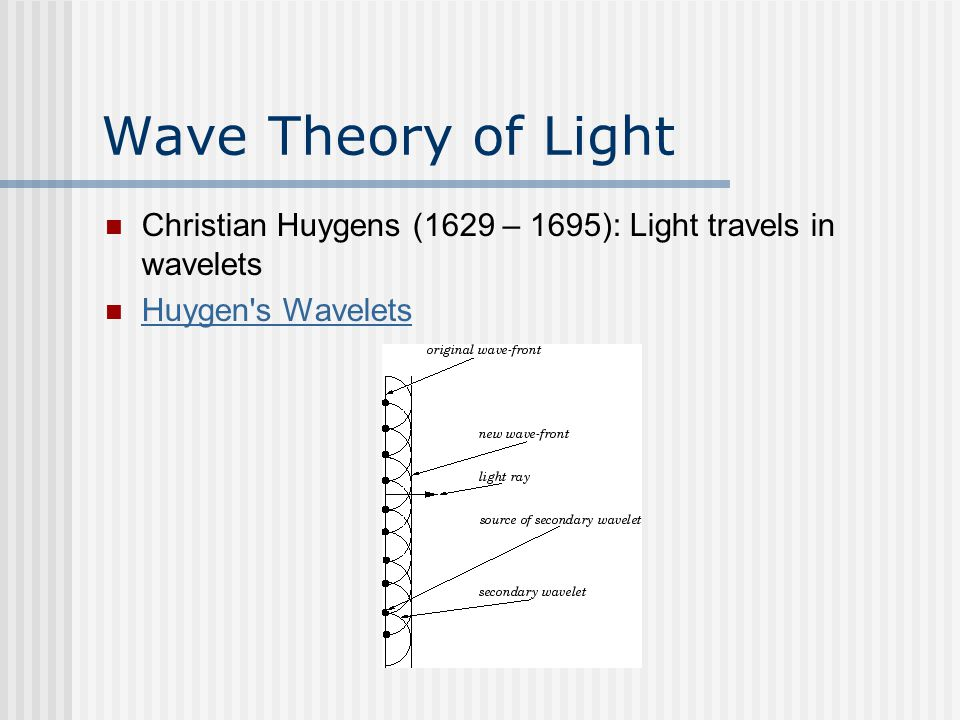Wave Theory of Light Christian Huygens (1629 – 1695): Light travels in wavelets Huygen's Wavelets