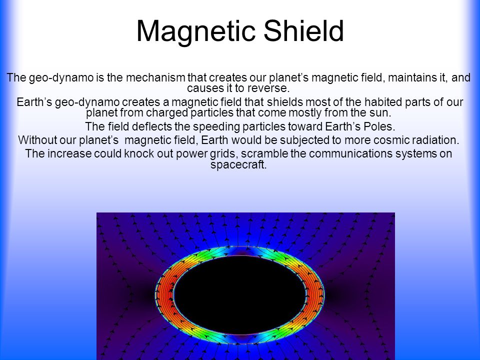 Magnetic Shield The geo-dynamo is the mechanism that creates our planet's magnetic field, maintains it, and causes it to reverse. Earth's geo-dynamo c