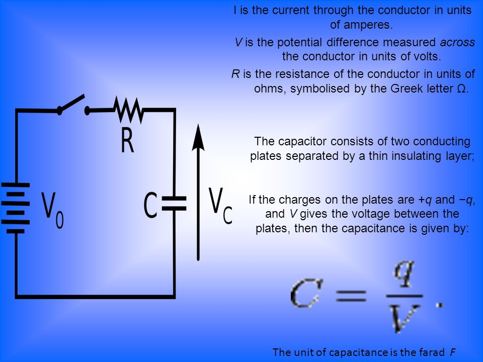 I is the current through the conductor in units of amperes. V is the potential difference measured across the conductor in units of volts. R is the re
