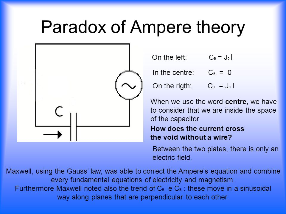 Paradox of Ampere theory On the left: C B = J 0 I In the centre: C B = 0 When we use the word centre, we have to consider that we are inside the space