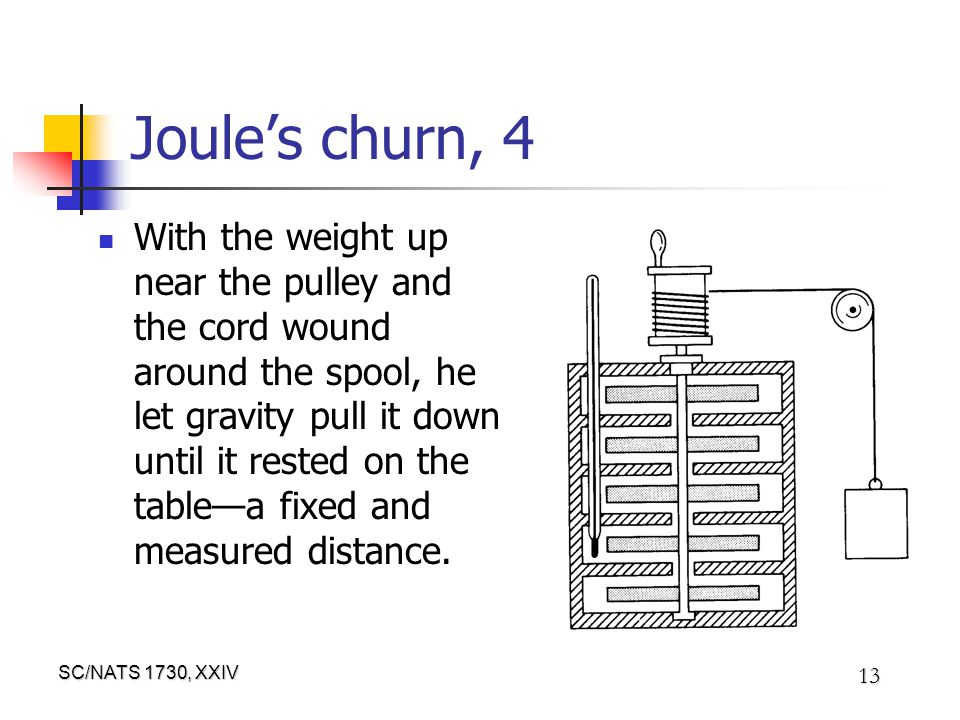 SC/NATS 1730, XXIV 13 Joule's churn, 4 With the weight up near the pulley and the cord wound around the spool, he let gravity pull it down until it rested on the table—a fixed and measured distance.