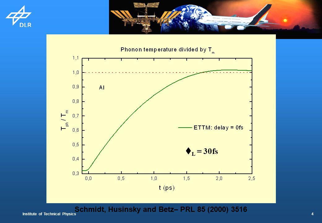 Institute of Technical Physics 4 Schmidt, Husinsky and Betz– PRL 85 (2000) 3516  L = 30fs