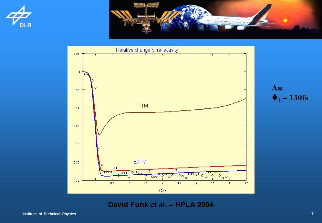Institute of Technical Physics 7 David Funk et al. – HPLA 2004 Au  L = 130fs