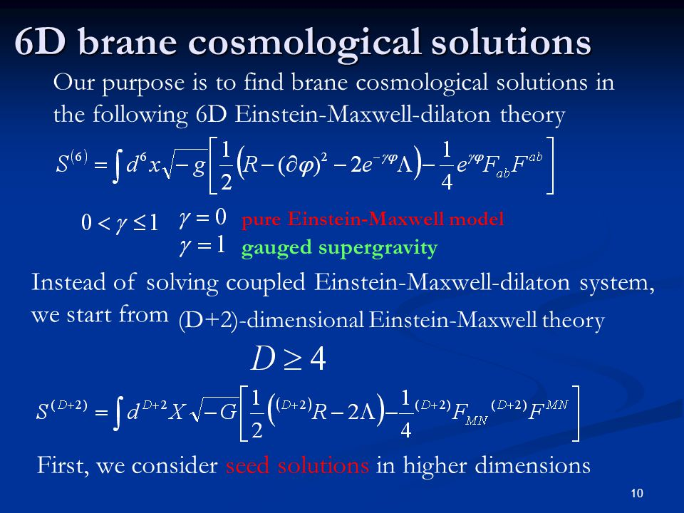10 pure Einstein-Maxwell model gauged supergravity (D+2)-dimensional Einstein-Maxwell theory First, we consider seed solutions in higher dimensions Ou