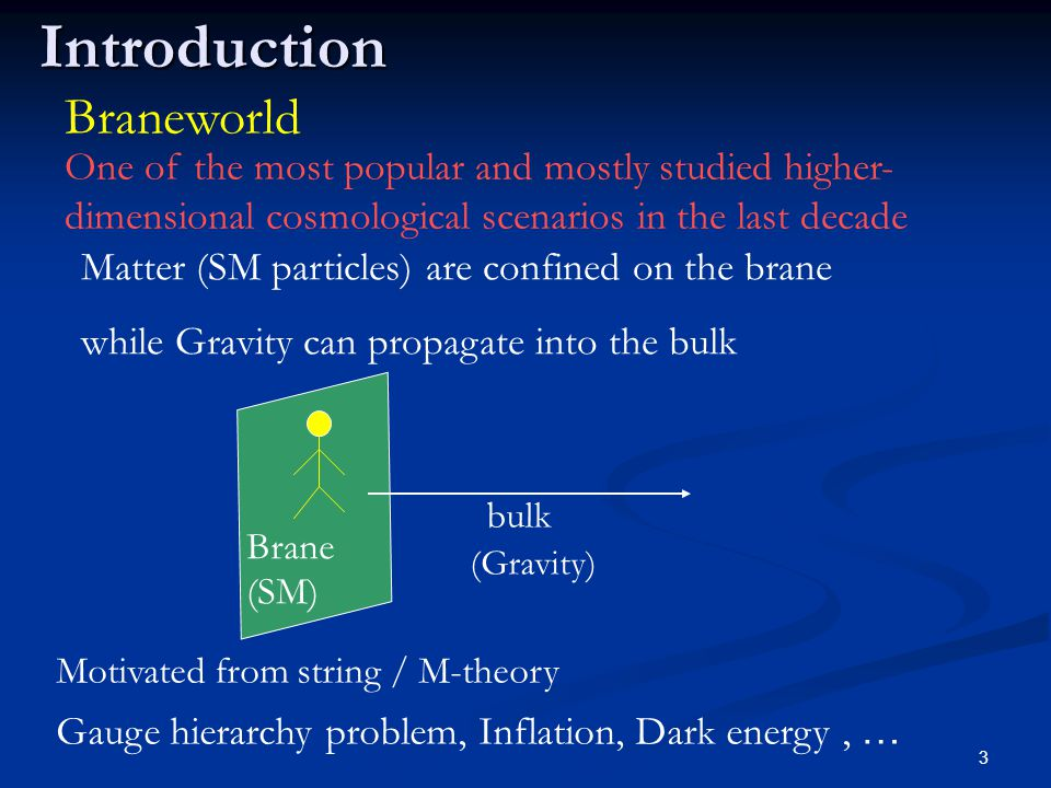 3 Braneworld Introduction Matter (SM particles) are confined on the brane while Gravity can propagate into the bulk One of the most popular and mostly