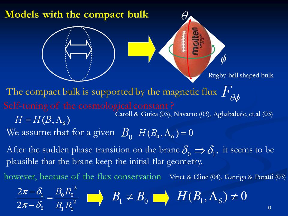 6 Models with the compact bulk The compact bulk is supported by the magnetic flux Self-tuning of the cosmological constant ? however, because of the f