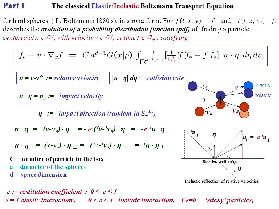 Computations: spectral Lagrangian methods in collaboration with Harsha Tharkabhushaman JCP'09 and JCM'09 Also, rescaling back w.r.t.