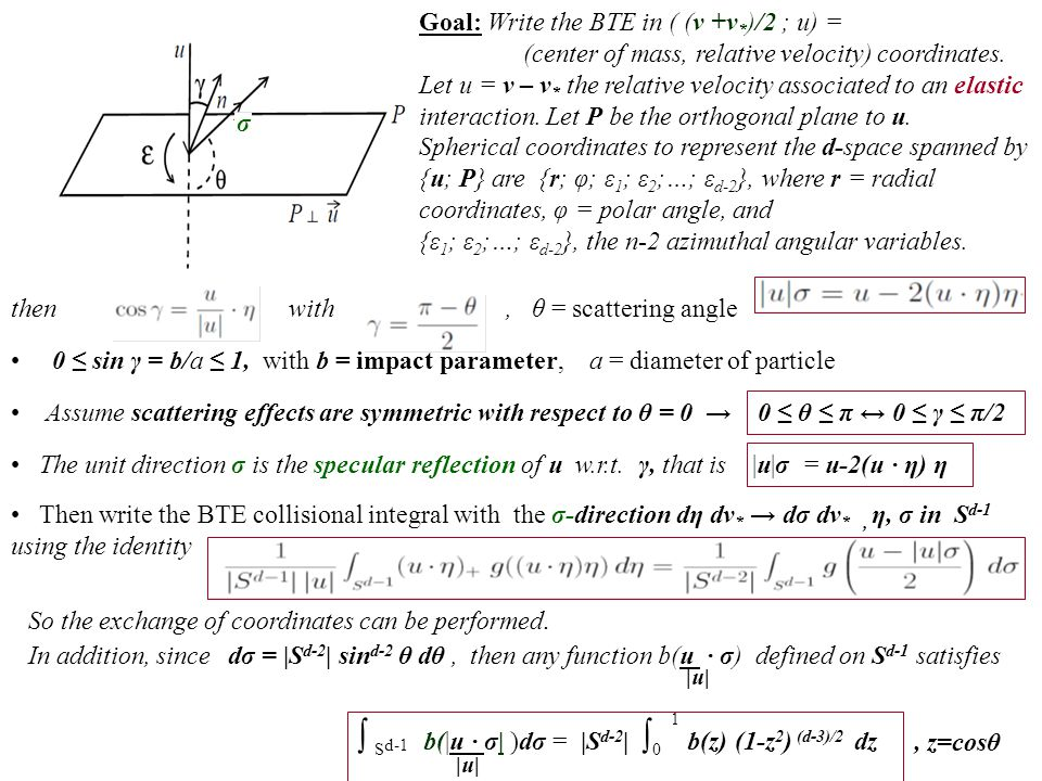 Existence, stability,uniqueness, (Bobylev, Cercignani, I.M.G.;.arXig.org '06, '09,- CMP'09) with 0 < p < 1 infinity energy, or p ≥ 1 finite energy Θ Rigorous results