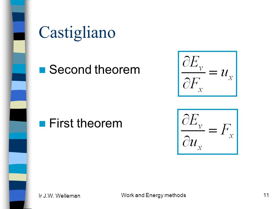 Ir J.W. Welleman Work and Energy methods11 Castigliano Second theorem First theorem
