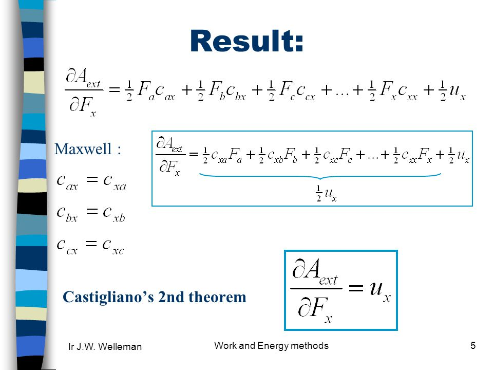 Ir J.W. Welleman Work and Energy methods5 Castigliano's 2nd theorem Maxwell : Result:
