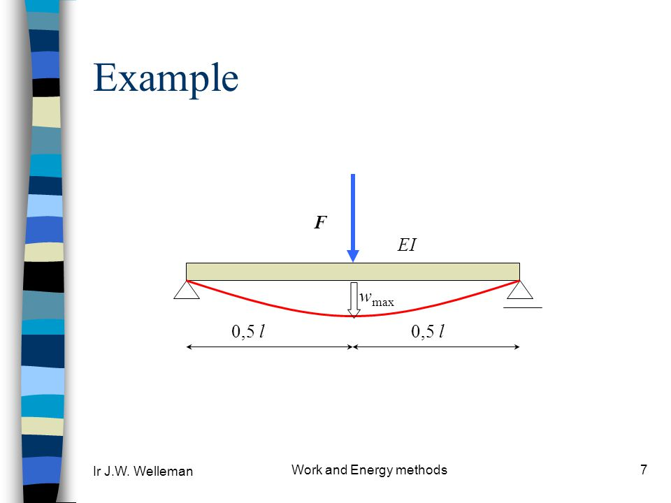 Ir J.W. Welleman Work and Energy methods7 Example 0,5 l F w max EI