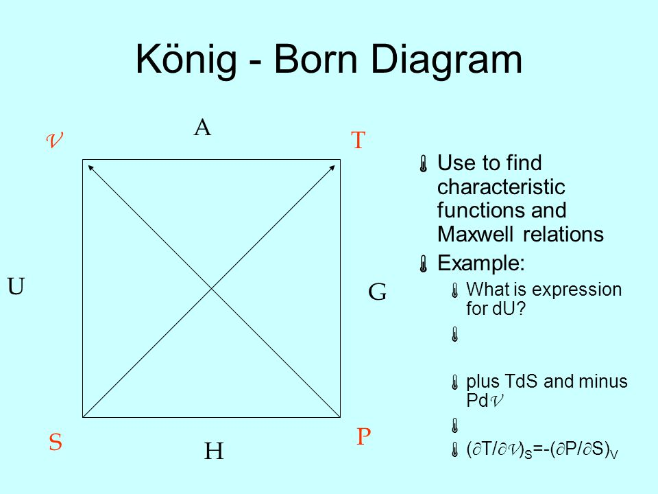 König - Born Diagram  Use to find characteristic functions and Maxwell relations  Example:  What is expression for dU.